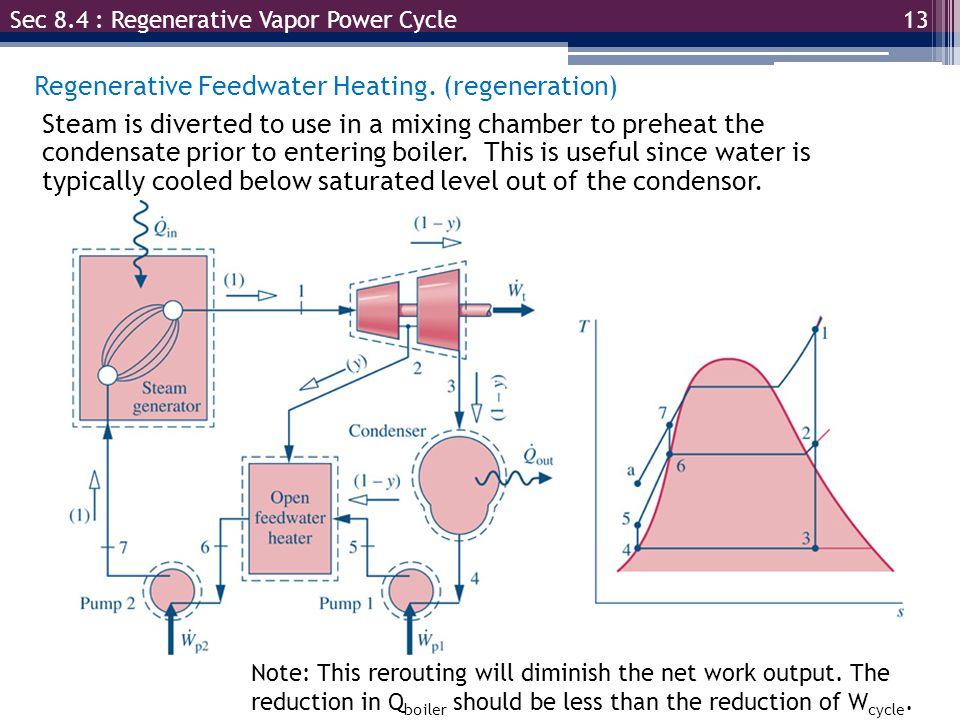 Regenerative Feedwater Heating. (regeneration)