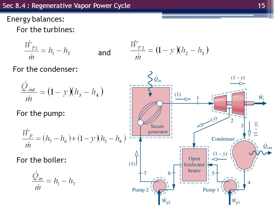 Energy balances: For the turbines: and For the condenser: