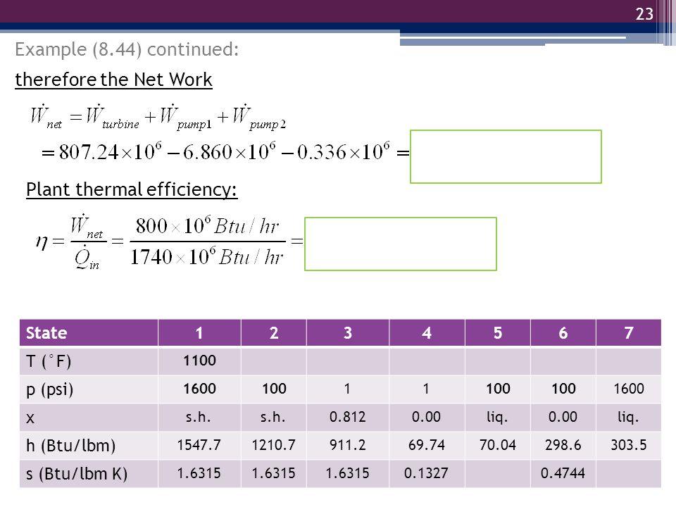 Plant thermal efficiency: