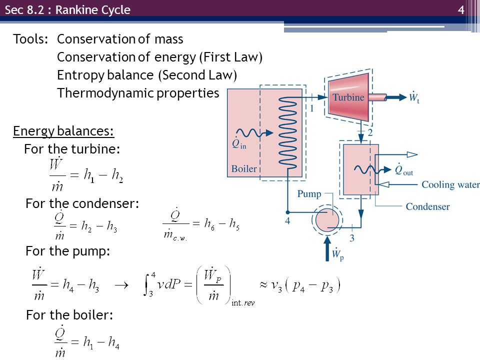 Conservation of energy (First Law) Entropy balance (Second Law)