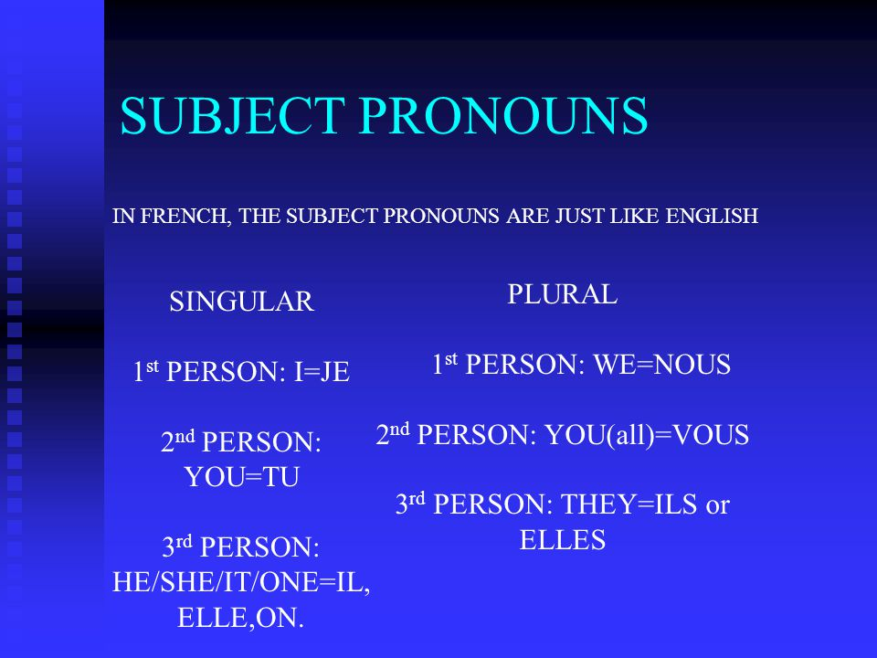 SUBJECT PRONOUNS PLURAL SINGULAR 1st PERSON: WE=NOUS 1st PERSON: I=JE