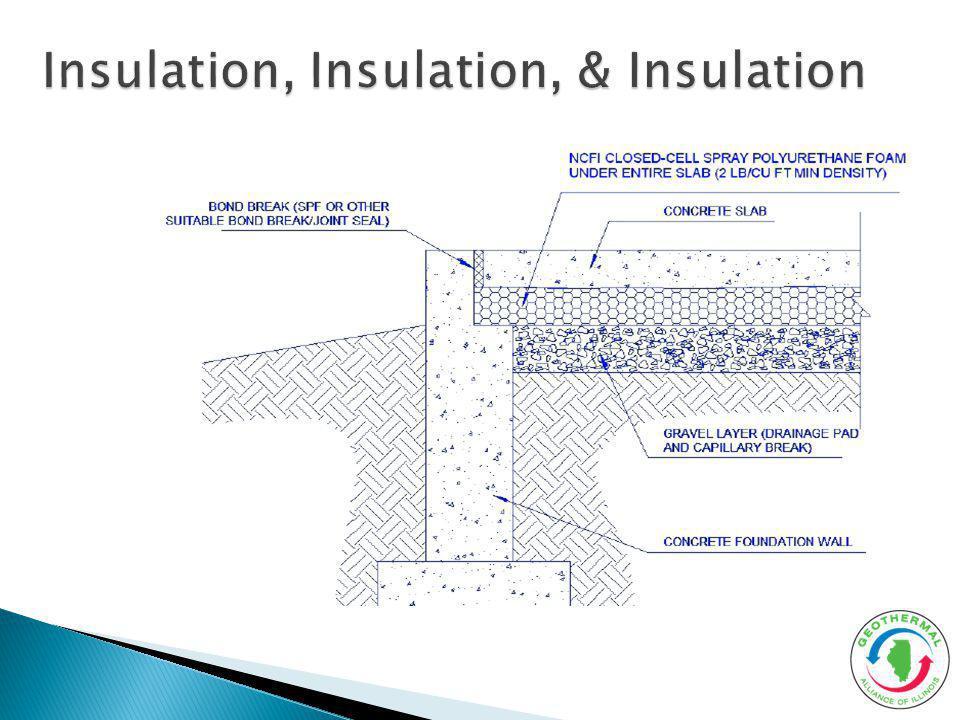 Insulation, Insulation, & Insulation