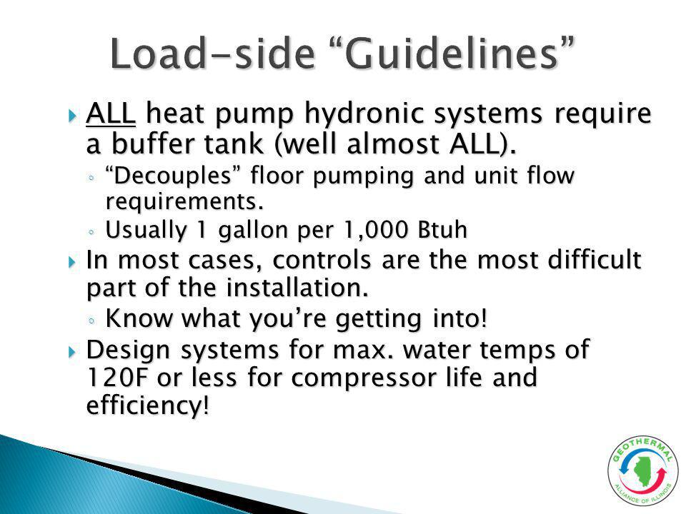 Load-side Guidelines