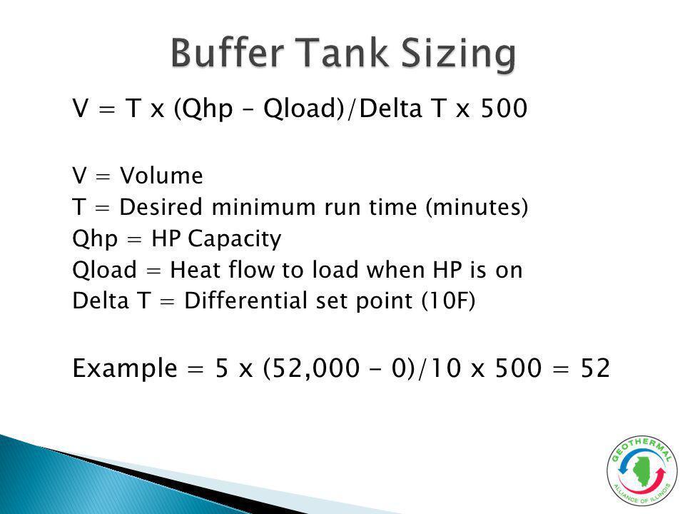 Buffer Tank Sizing V = T x (Qhp – Qload)/Delta T x 500