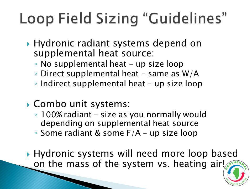 Loop Field Sizing Guidelines