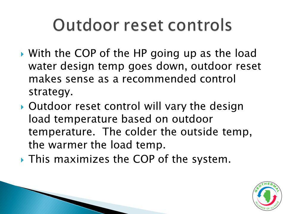Outdoor reset controls