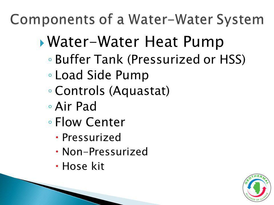 Components of a Water-Water System