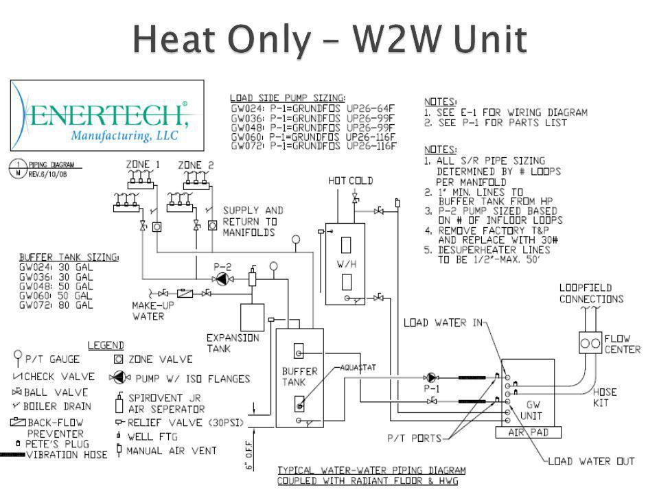 Heat Only – W2W Unit