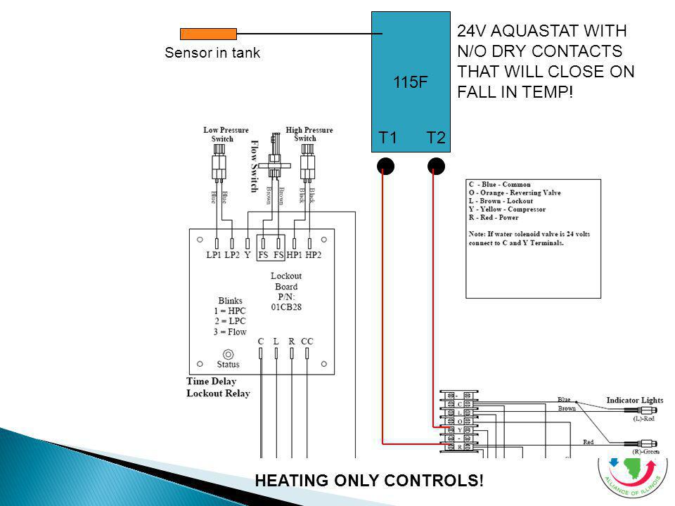 24V AQUASTAT WITH N/O DRY CONTACTS THAT WILL CLOSE ON FALL IN TEMP!