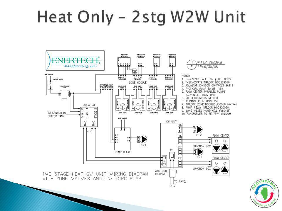 Heat Only – 2stg W2W Unit
