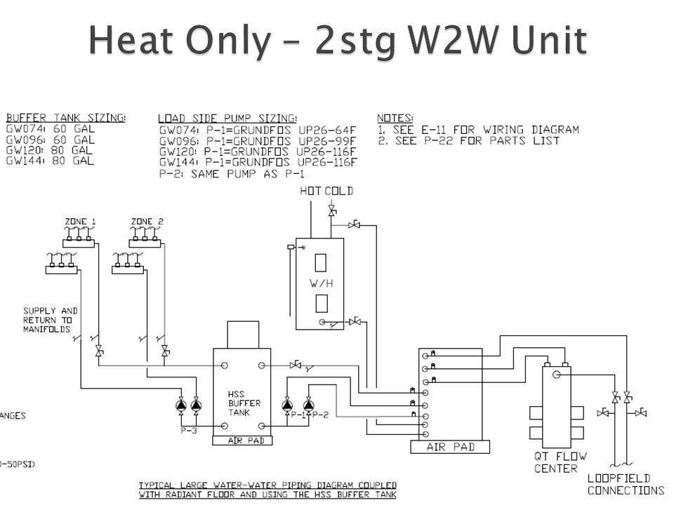 Heat Only – 2stg W2W Unit