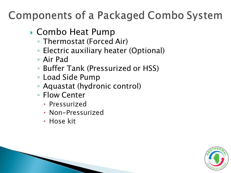 Components of a Packaged Combo System