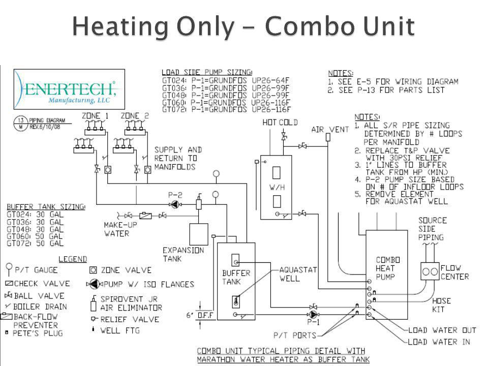 Heating Only - Combo Unit