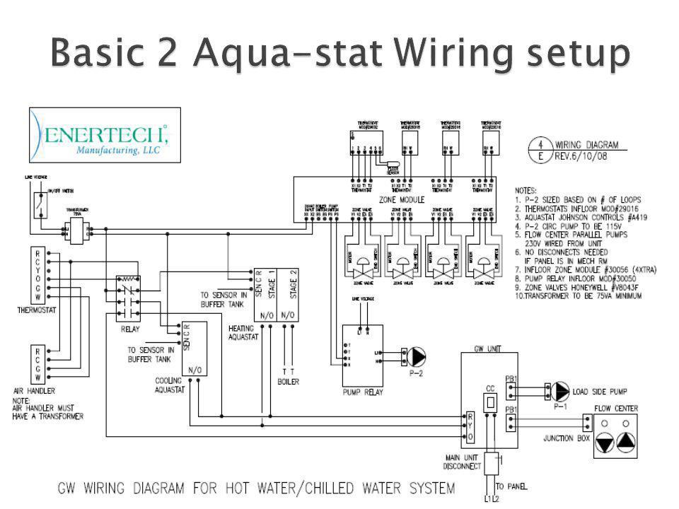Basic 2 Aqua-stat Wiring setup