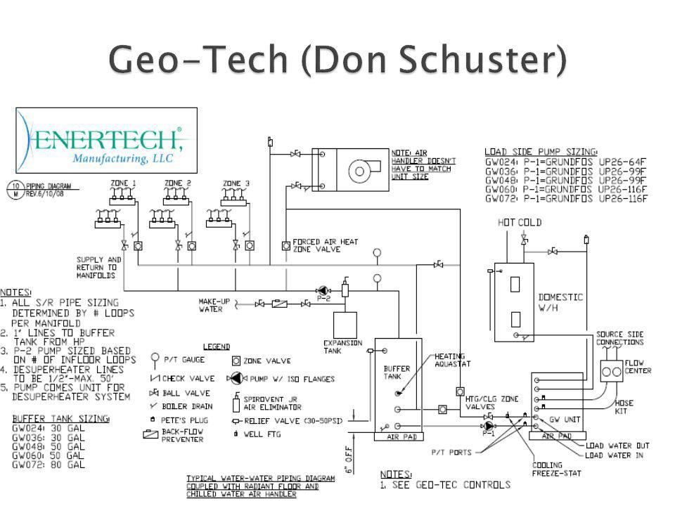 Geo-Tech (Don Schuster)