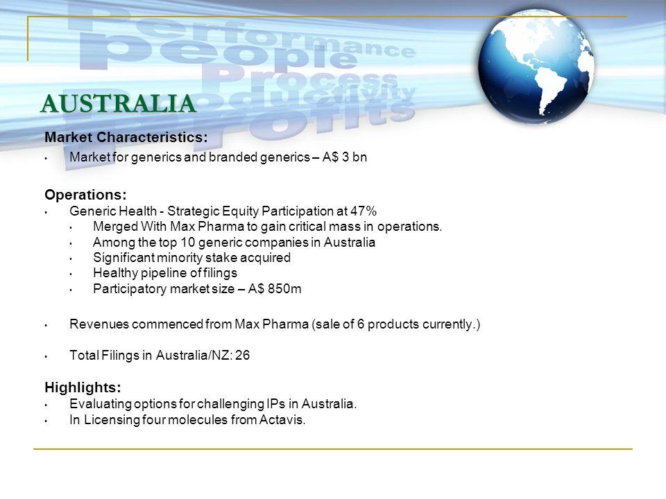AUSTRALIA Market Characteristics: Operations: Highlights: