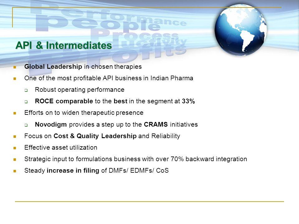 API & Intermediates Global Leadership in chosen therapies