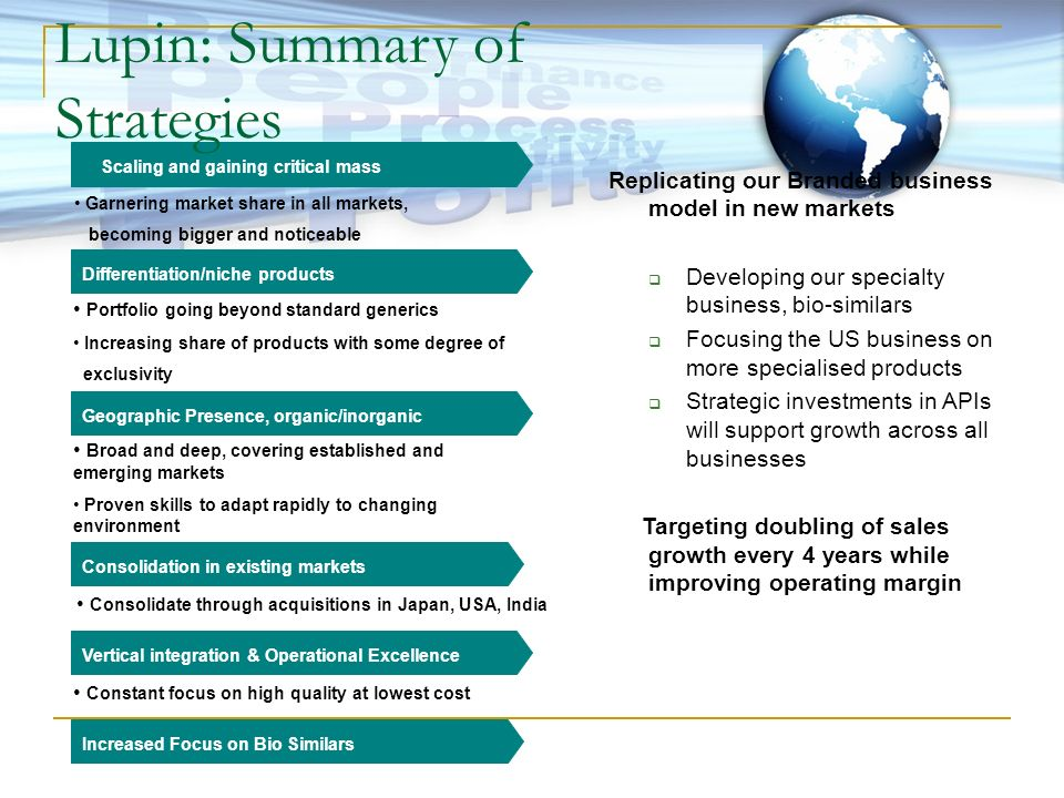 Lupin: Summary of Strategies