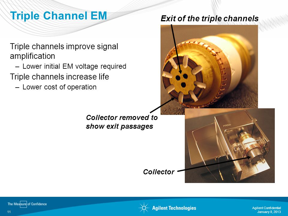 Triple Channel EM Exit of the triple channels