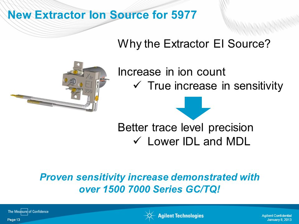 New Extractor Ion Source for 5977