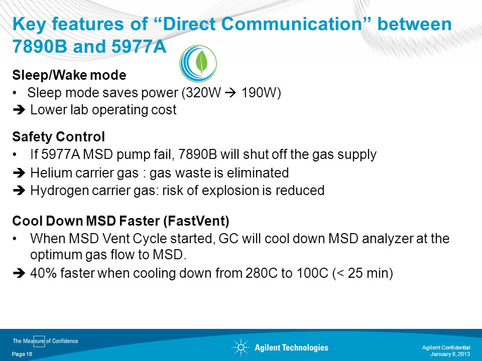 Key features of Direct Communication between 7890B and 5977A