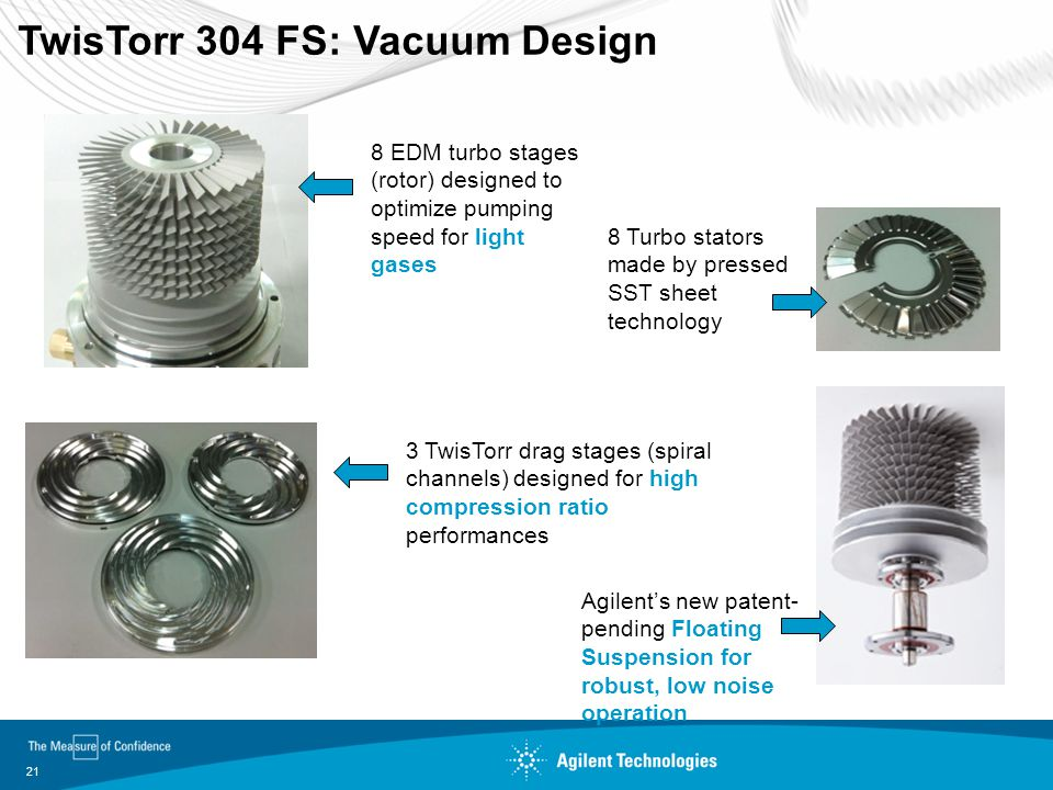 TwisTorr 304 FS: Vacuum Design