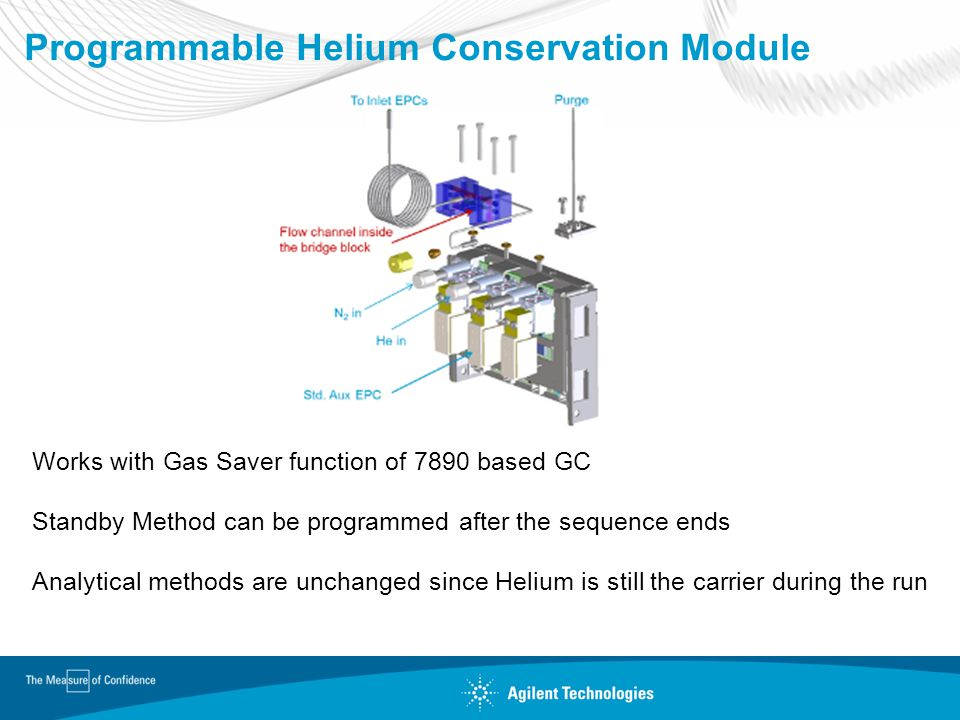 Programmable Helium Conservation Module