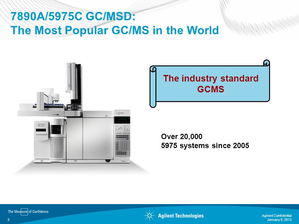 The industry standard GCMS