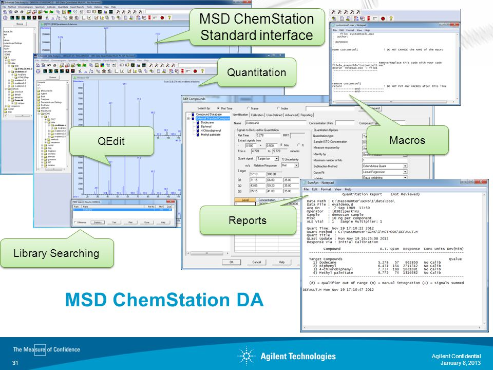 MSD ChemStation DA MSD ChemStation Standard interface Quantitation
