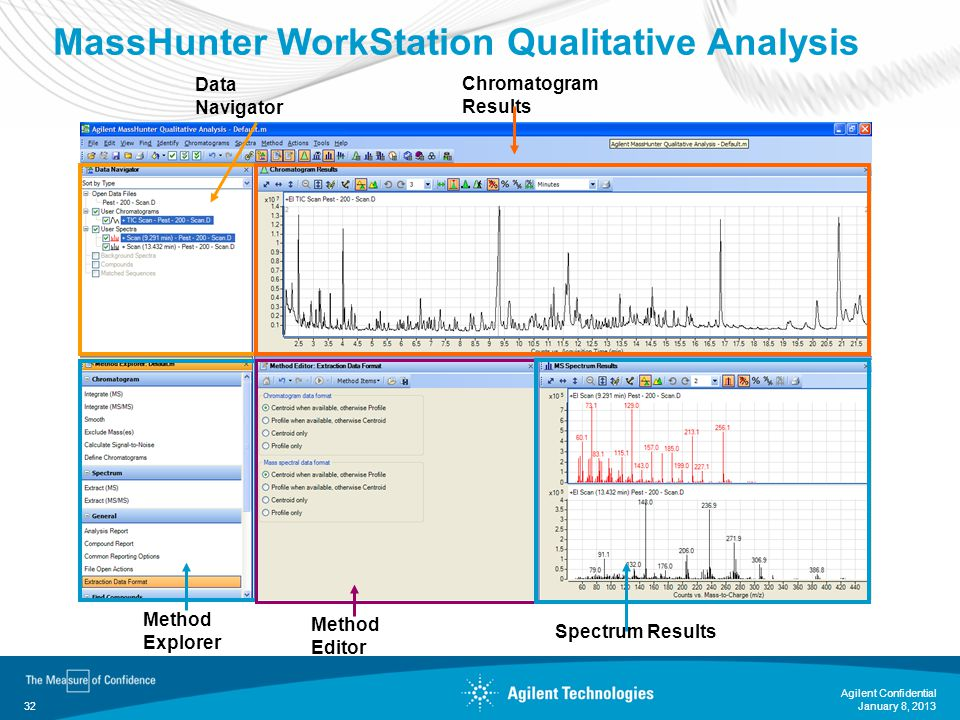 MassHunter WorkStation Qualitative Analysis