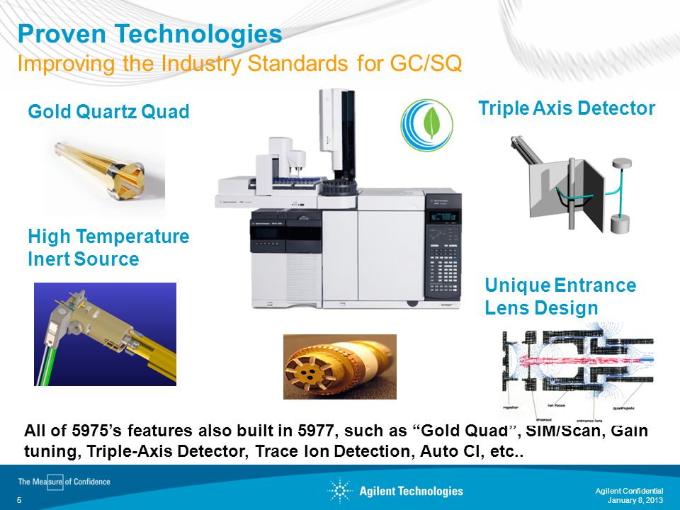 Proven Technologies Improving the Industry Standards for GC/SQ