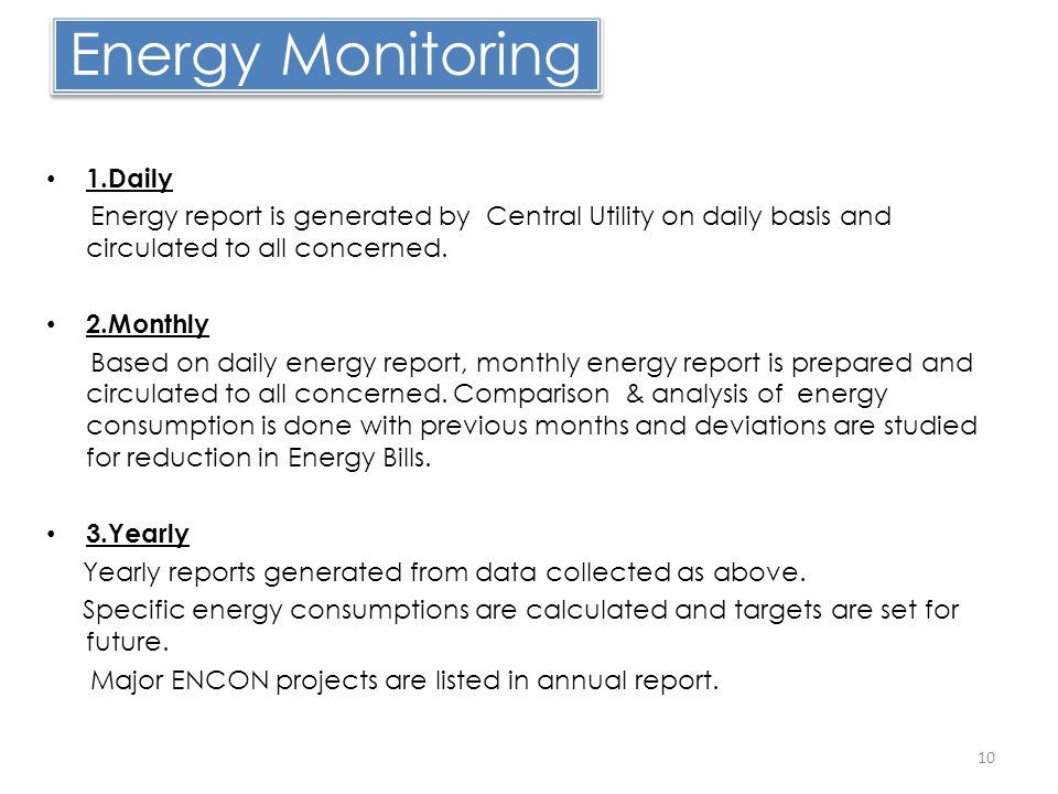 Energy Monitoring 1.Daily