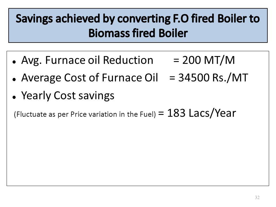Avg. Furnace oil Reduction = 200 MT/M