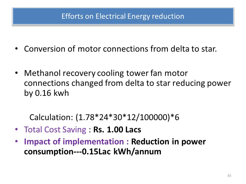 Efforts on Electrical Energy reduction