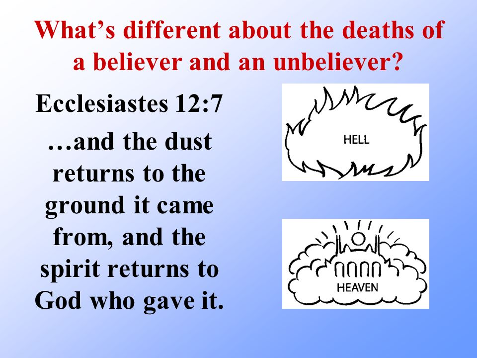What's different about the deaths of a believer and an unbeliever