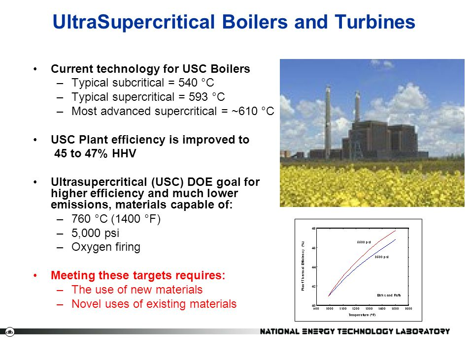 UltraSupercritical Boilers and Turbines