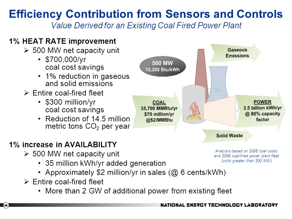 Efficiency Contribution from Sensors and Controls Value Derived for an Existing Coal Fired Power Plant