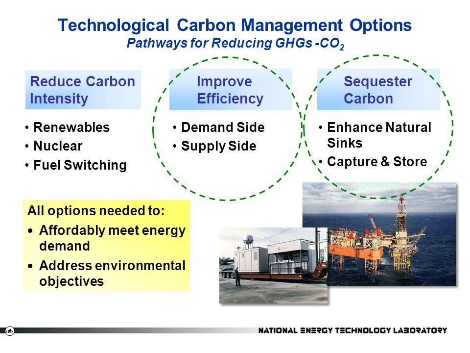 Technological Carbon Management Options Pathways for Reducing GHGs -CO2