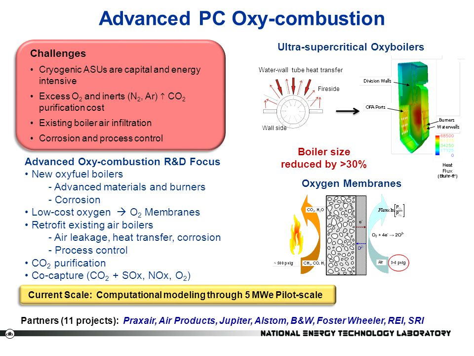 Advanced PC Oxy-combustion