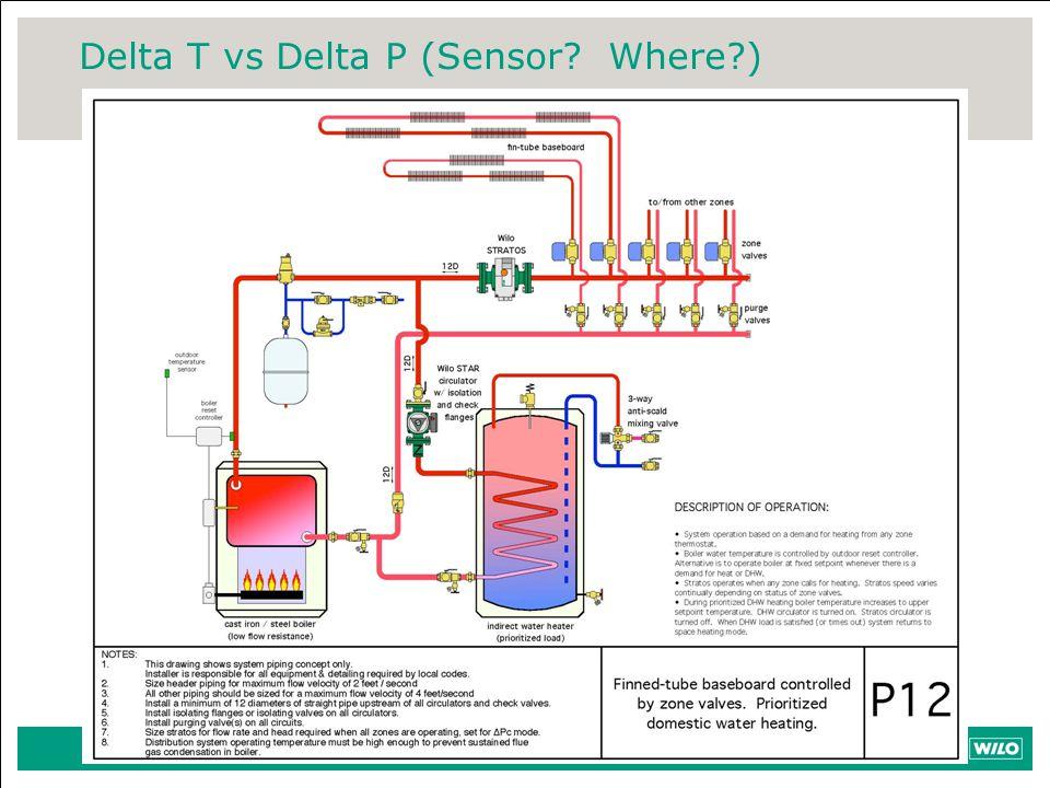 Delta T vs Delta P (Sensor Where )