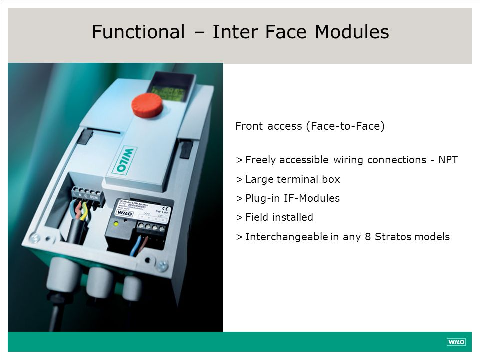 Functional – Inter Face Modules
