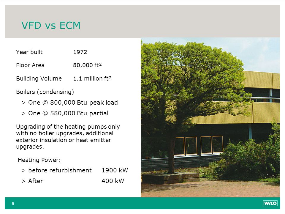 VFD vs ECM One @ 800,000 Btu peak load One @ 580,000 Btu partial