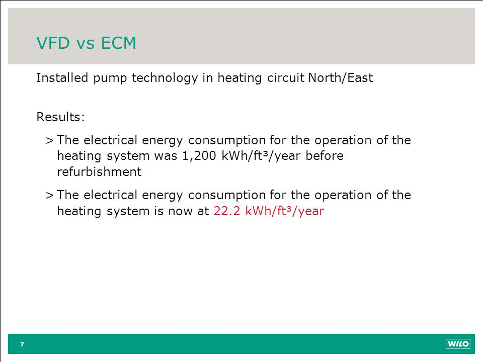 VFD vs ECM Installed pump technology in heating circuit North/East