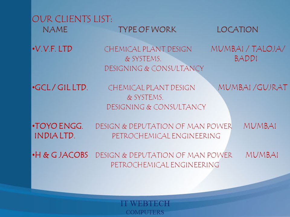 OUR CLIENTS LIST: NAME TYPE OF WORK LOCATION