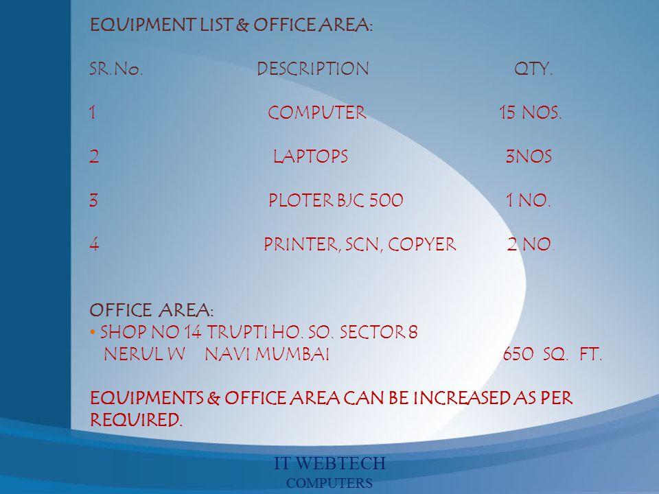 EQUIPMENT LIST & OFFICE AREA: