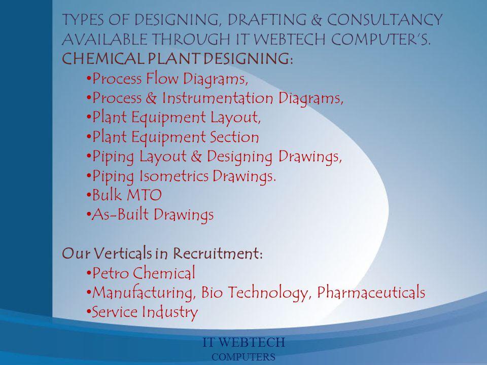 CHEMICAL PLANT DESIGNING: Process Flow Diagrams,