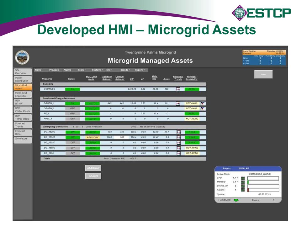 Developed HMI – Microgrid Assets