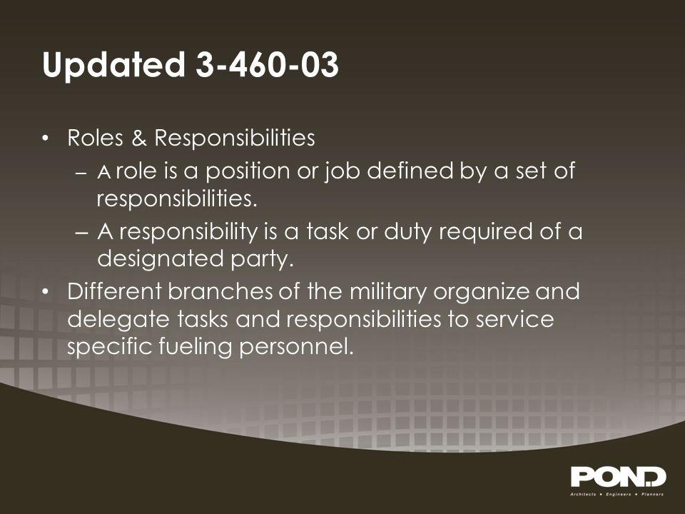 Updated 3-460-03 Roles & Responsibilities