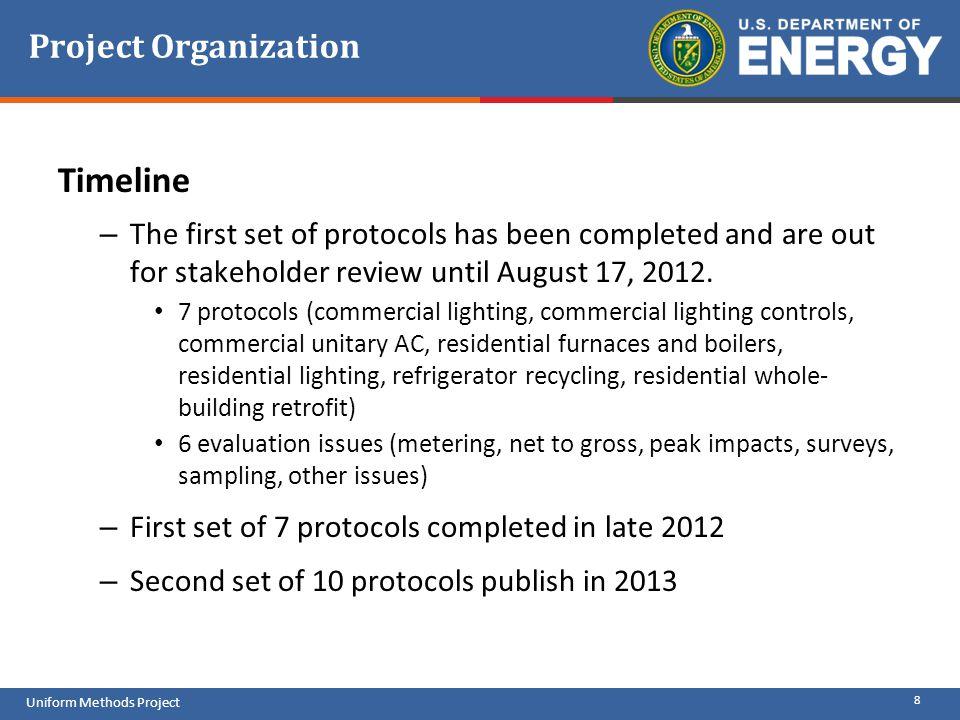 Timeline Project Organization