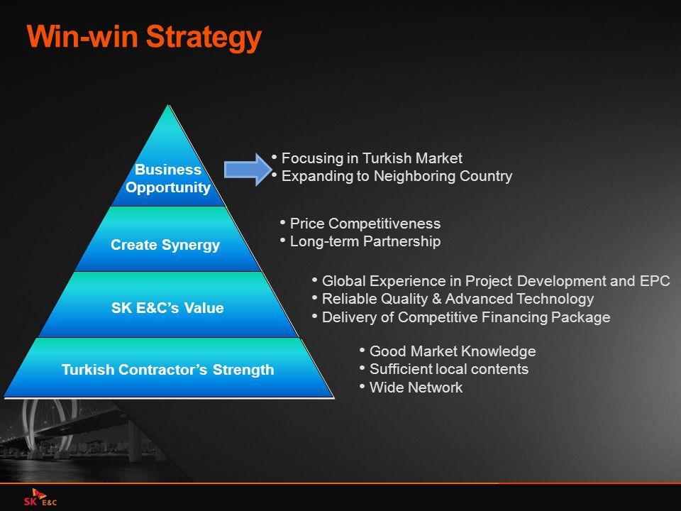 Win-win Strategy Focusing in Turkish Market